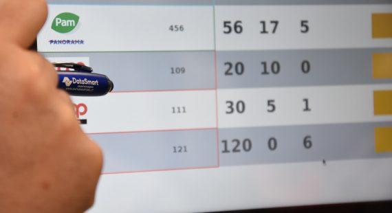Soluzioni touch software personalizzato Datasmart